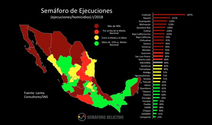 semaforo_ejecuciones_i_2018