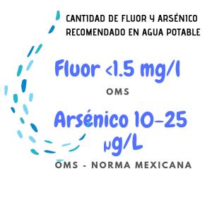 CANTIDAD DE FLUOR Y ARSÉNICO RECOMENDADO EN AGUA POTABLE